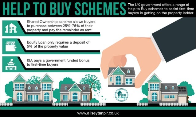 Help to Buy Schemes