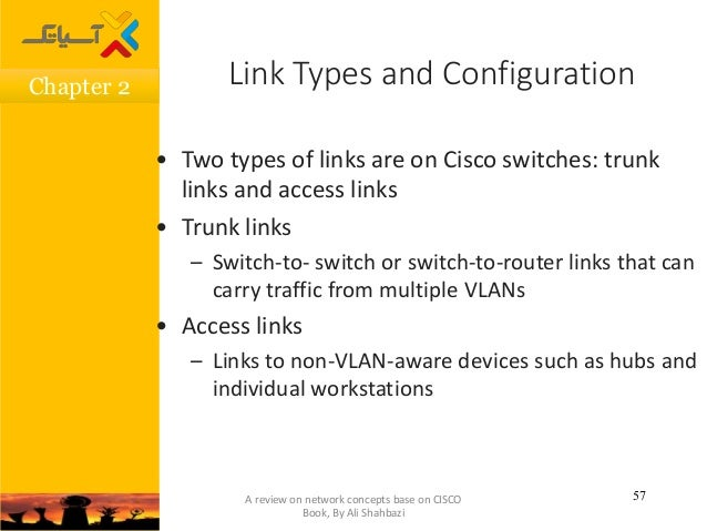 cisco reviewer chapter 2 Cisco ccna routing and switching 200-120 exam cram  fourth edition   answer key to practice exam 2 625 glossary  determining summary  addresses.