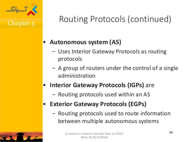 A review of network concepts base on cisco by ali shahbazi for Exterior gateway protocol examples