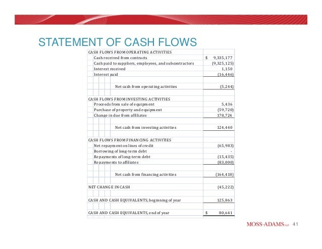 Managing Cash Flows On Construction Projects