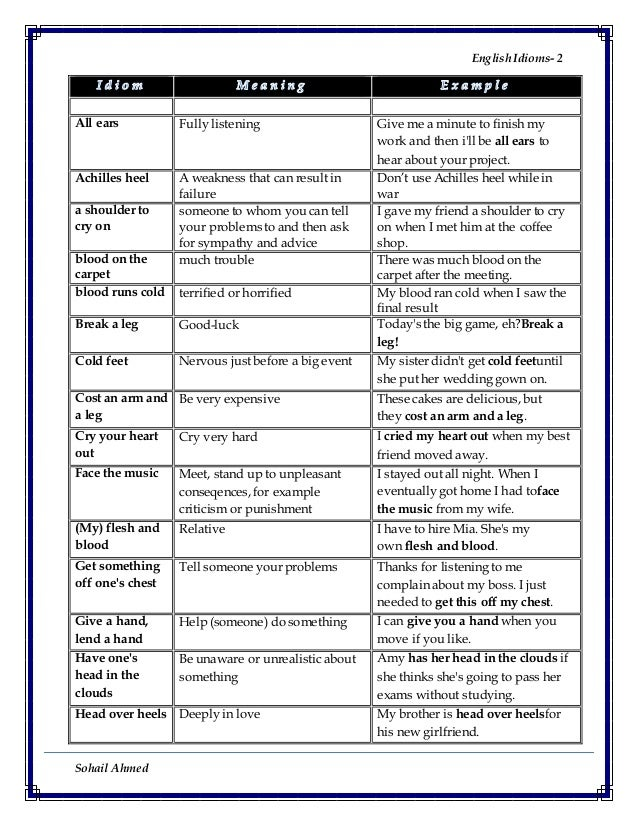 english idioms list download lengkap