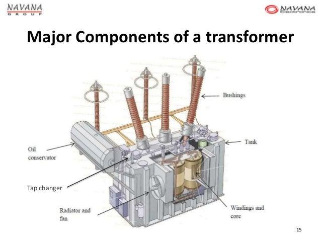 Distribution Transformer Manufacturing At Navana