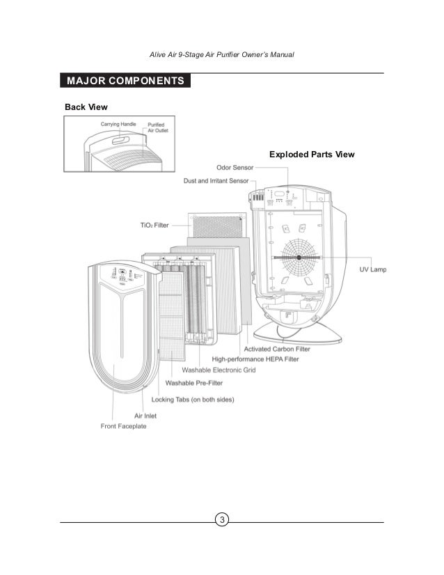 Alive air Purifier manual 2013