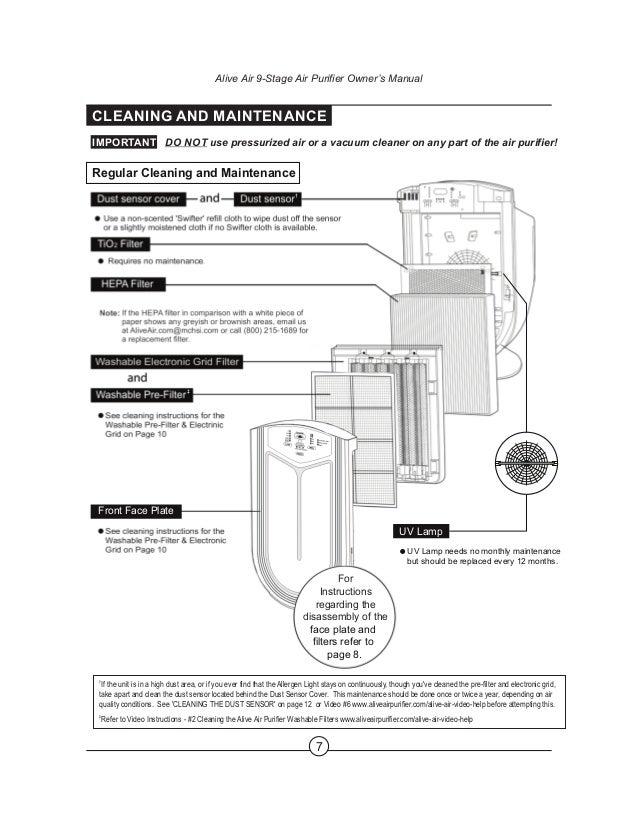 wiring diagram for air purifier wiring diagram site Air Purifier Diagram Labeled