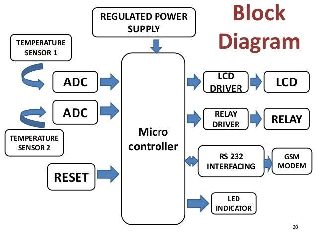 transformer block diagram ireleast info multiple transformers wiring diagram multiple wiring diagrams wiring block