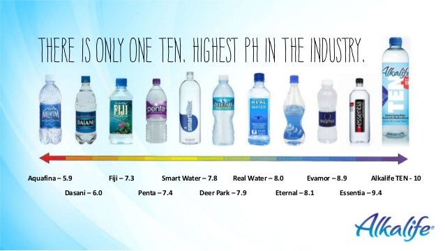 Is Natural Spring Water Alkaline