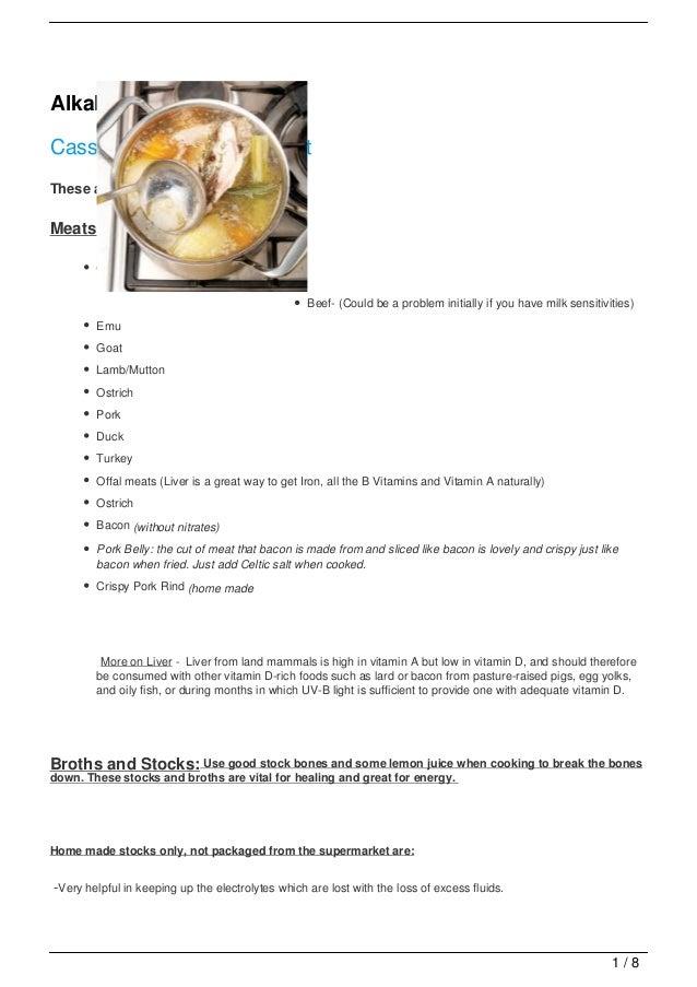 Alkaline Paleo Food List