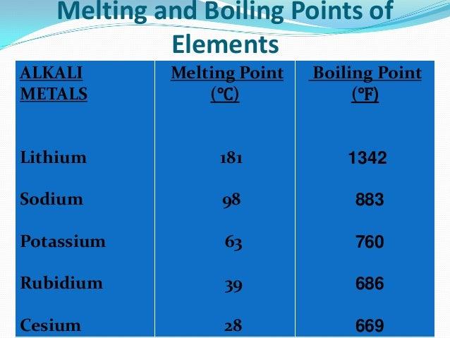 Periodic Table and Sodium Essay