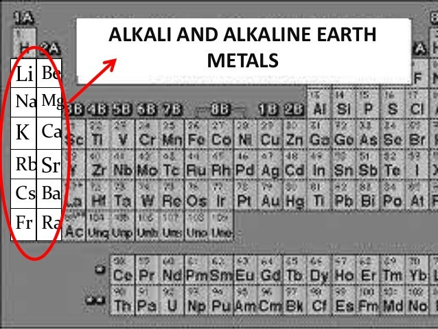 Alkaline and alkaline earth metals alkali metals found in group 1 of the periodic table urtaz Images