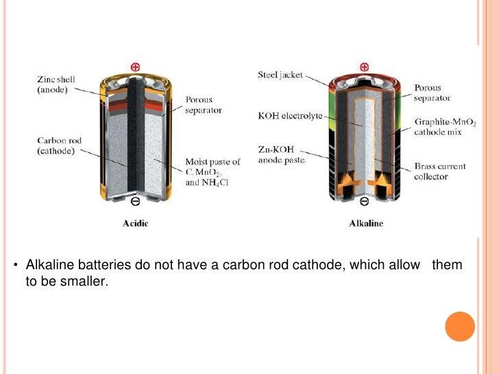 alkaline battery rh slideshare net alkaline battery charger diagram Alkaline Battery Pack Diagram