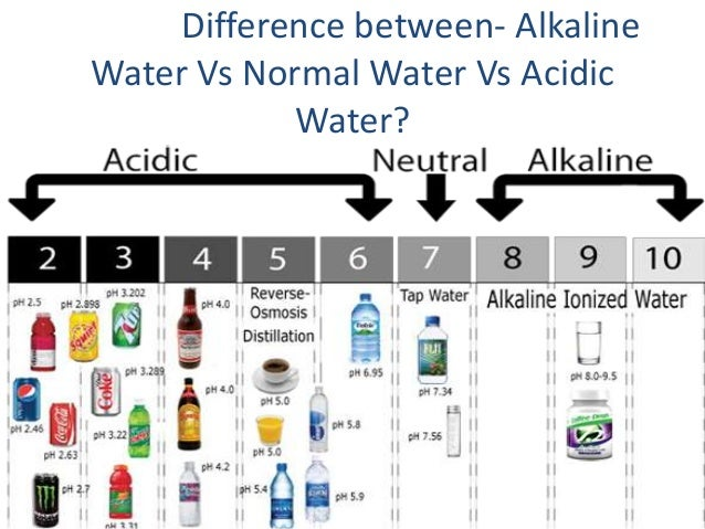 alkaline food chart pdf in hindi