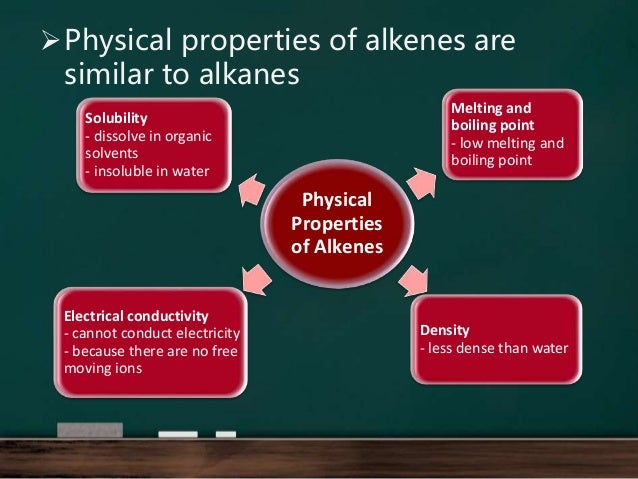 experiment alkanes alkenes combustion and action of Reactions of alkanes combustion   the alkenes all fit the general  the organic chemistry of drug design and drug action - the organic chemistry of drug.
