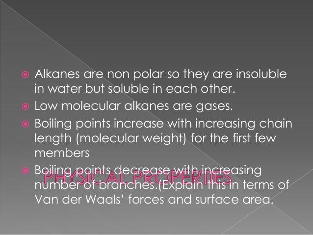 Alkane Alkene Alkyne
