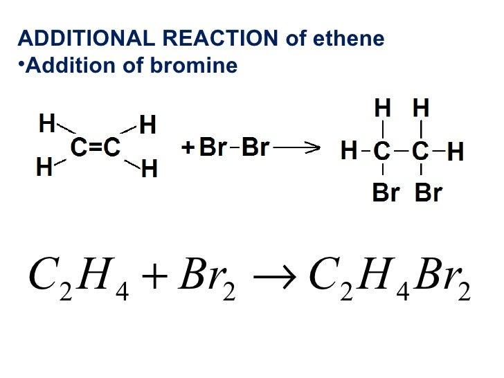bromine clock reaction coursework