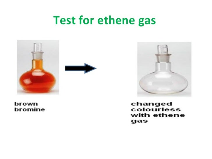 Test for alkanes