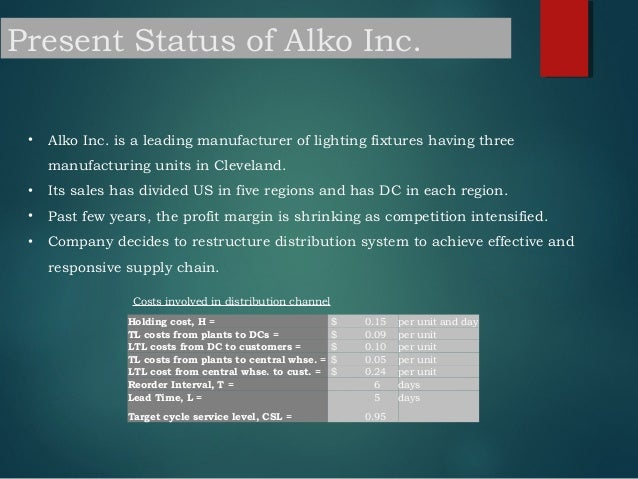 alko case study Case study- alko case managing inventories at alko inc  what is the annual inventory cost of the current system in which product is produced, labeled,.