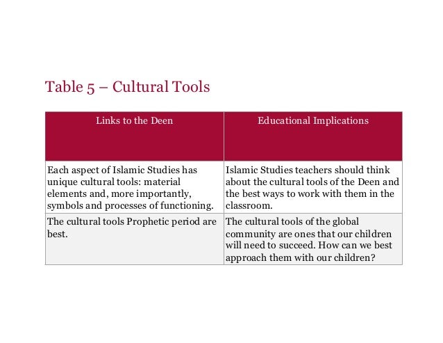 Table 5 – Cultural Tools Links to the Deen Educational Implications Each aspect of Islamic Studies has unique cultural too...