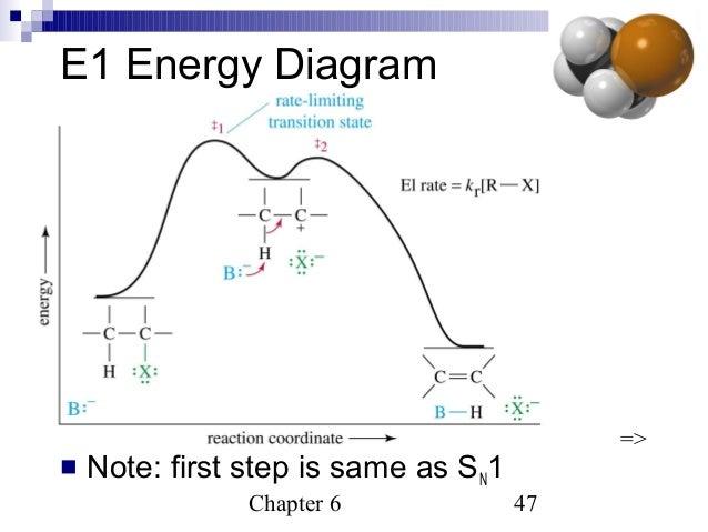 47  chapter 6 47 e1 energy diagram