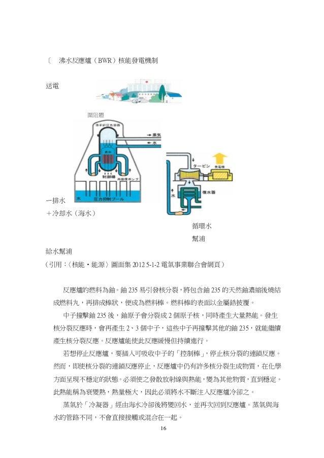 16 [ 沸水反應爐(BWR)核能發電機制 送電 ー排水 +冷却水(海水) 給水幫浦 循環水 幫浦 (引用:〈核能‧能源〉圖面集 2012 5-1-2 電氣事業聯合會網頁) 反應爐的燃料為鈾。鈾 235 易引發核分裂,將包含鈾 235 的天然鈾...