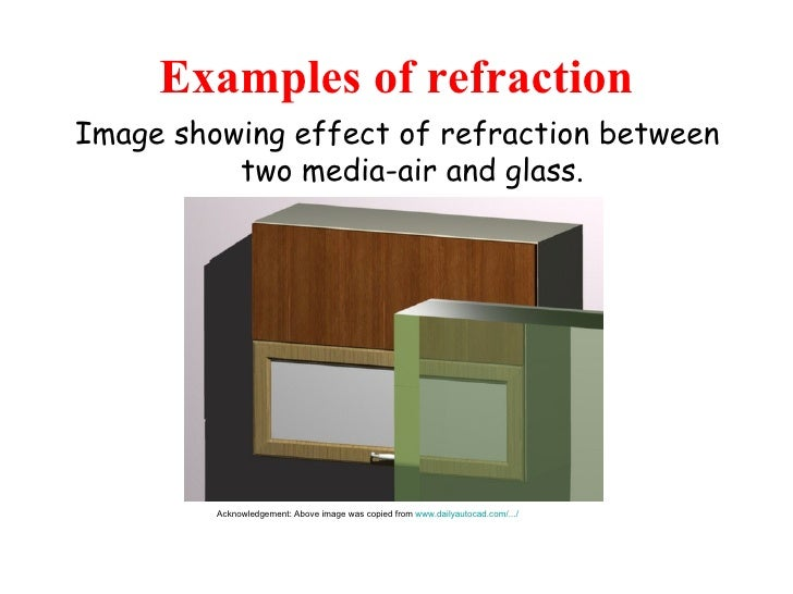 Light Dispersion Spectrum Refraction Reflection
