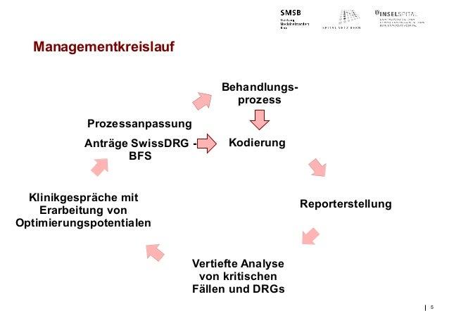 Taugen die DRG's als Managementinstrument?- Holger Baumann
