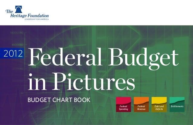 Federal Budgetin Pictures2012$0.5 trillion$1.0 trillion$1.5 trillion$2.0 trillion$2.5 trillion$3.0 trillion$3.5 trillion$4...