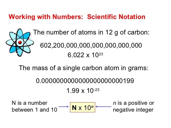All Chem Notes 1 9