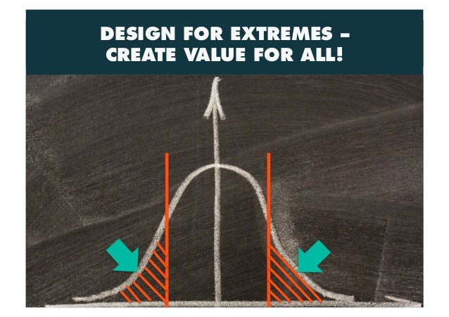 DESIGN FOR EXTREMES – CREATE VALUE FOR ALL!