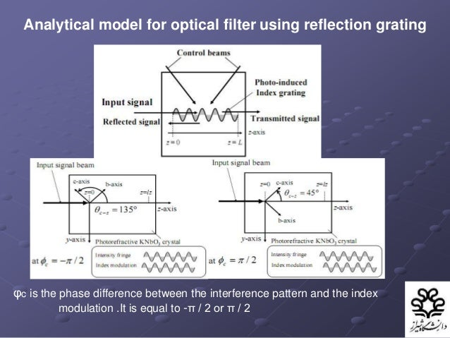 All Optical Switch And Tunable Filter With Photorefractive