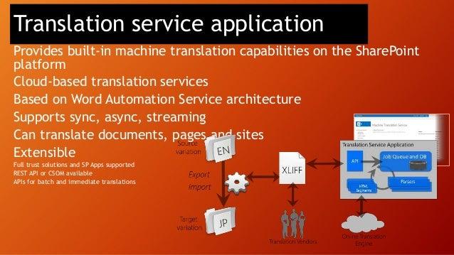 Customization Management  The New App Model