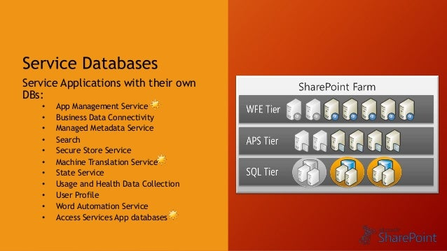 Office Web App URLs in SP 2013 URLs have been cleaned to be human friendly and understandable