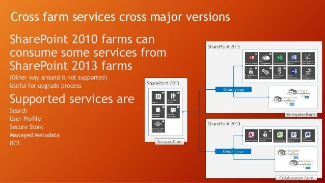 """Other Considerations Stretched farms are no longer supported in SharePoint 2013 """"Stretched"""" means different data centers w..."""