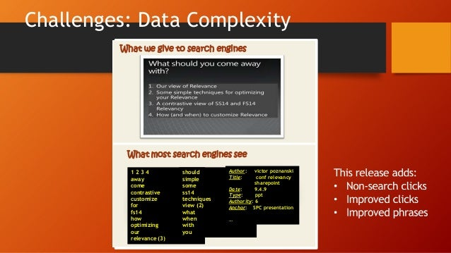 Queries are Sent to Sources  Results from that source  User aims a query at a source  Protocol/ Location  Query Transforma...