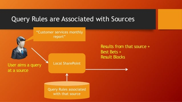 Summary Search quality is even better in this release  Manage intent diversity  Friendly tools for managing relevance