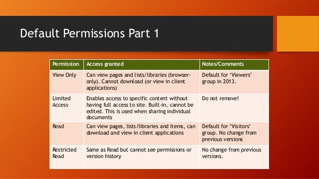 Call to Action • Watch videos at: SharePoint-Videos.com • Check out: No-code solutions using SharePoint 2013 Composites • ...