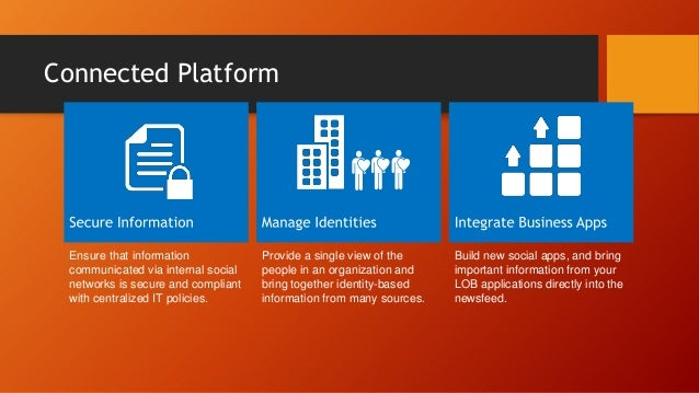 A new development model for building apps provides a secure and scalable way to build SharePoint solutions.  SharePoint 20...