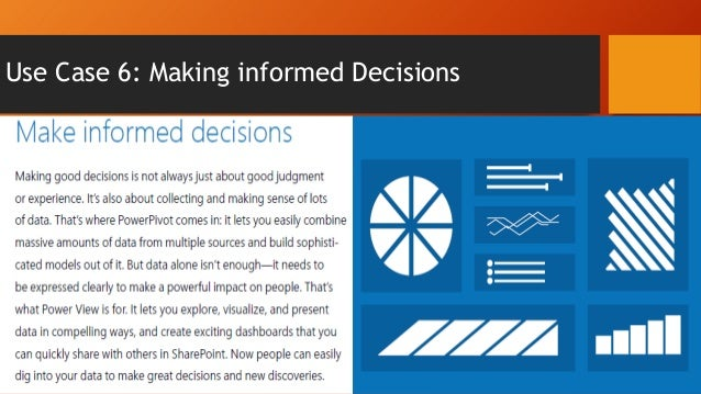All presentation SharePoint O365 and everything else