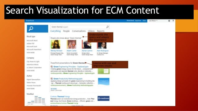 Cross-site publishing (XSP) and catalogs Define content to share across site collections Author content in multiple site c...