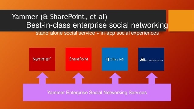 Access Web Apps  Collaborative web applications on SharePoint & SQL Server Access App is a SharePoint hosted SP App (own s...
