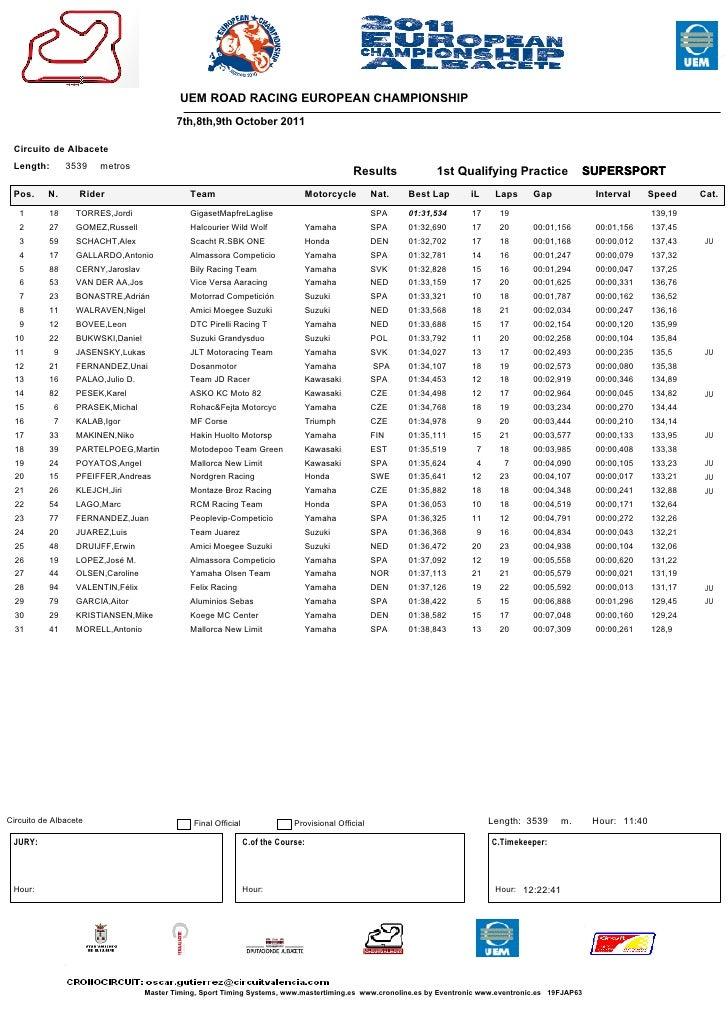 UEM ROAD RACING EUROPEAN CHAMPIONSHIP                                           7th,8th,9th October 2011 Circuito de Albac...