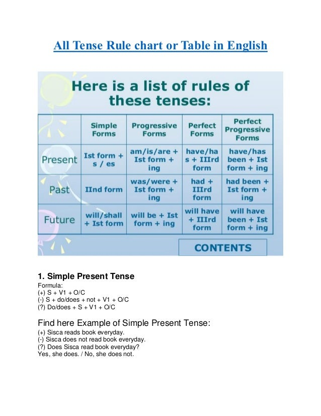 Present Tense Pdf