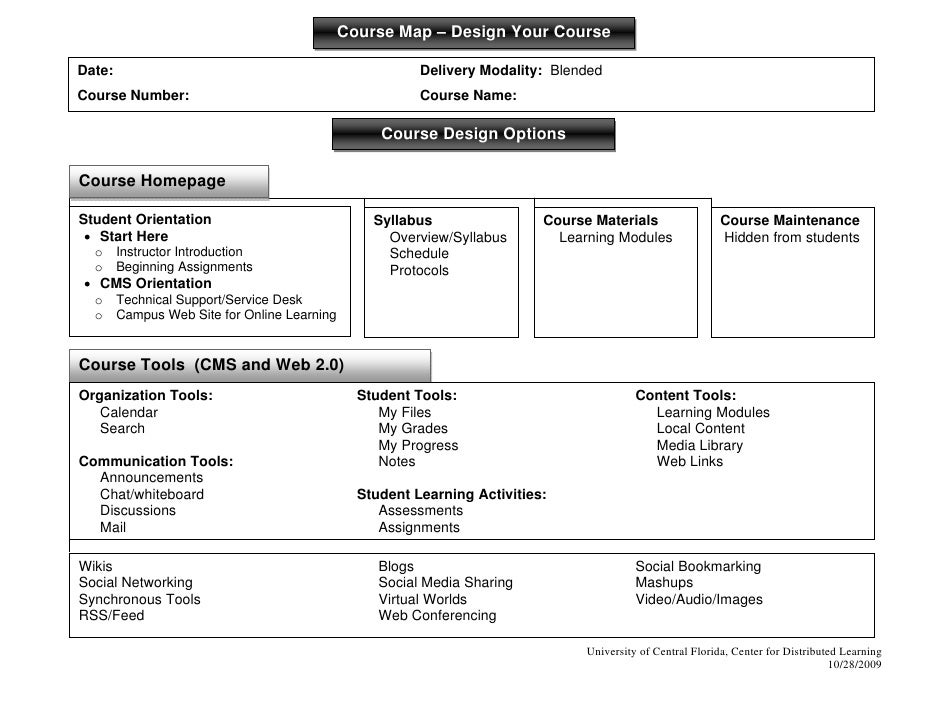 Instructional Strategies for Blended Learning Handouts