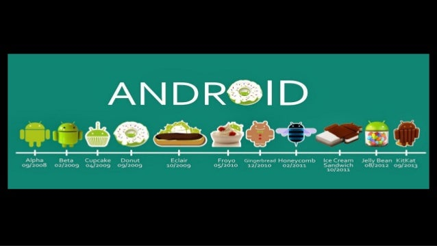 All about androidAndroid ...
