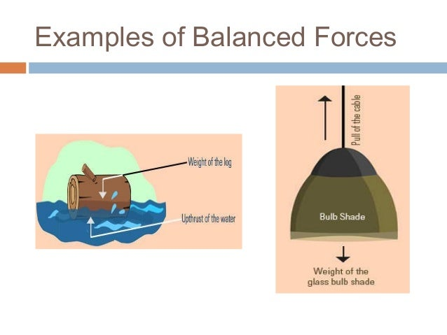 balanced bipolarity balanced multipolarity unbalanced