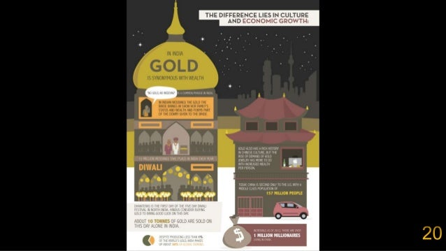 Gold as Inflation Hedge An investment that is considered to provide protection against decreased value of currency. An inf...