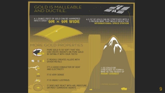 41 kg of gold was used on U.S Columbia space shuttle And gold also protects astronauts from radiation All 14000 windows ar...