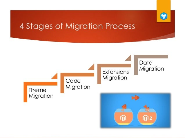 Upgrade to Magento 2 automatically - http://www.shopping-cart-migration .com/shopping-cart-migration-options/223-magento-to-magento-migration  upgrad…