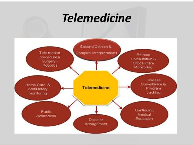telemedicine medicine and health care Location(s) of the act of practicing veterinary medicine when utilizing telemedicine16 442 advice vs tasked to assess present uses of telemedicine, compare uses across health-care sectors page 5 of 45 011317 avma practice advisory panel final report on telemedicine.