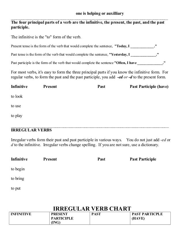 Printable Worksheets principal parts of regular verbs worksheets : All aboutverbs