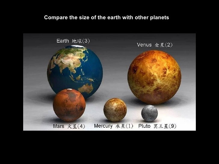 Compare the size of the earth with other planets